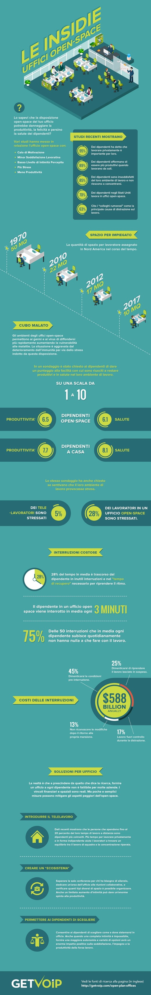 open_offices_infographic_IT